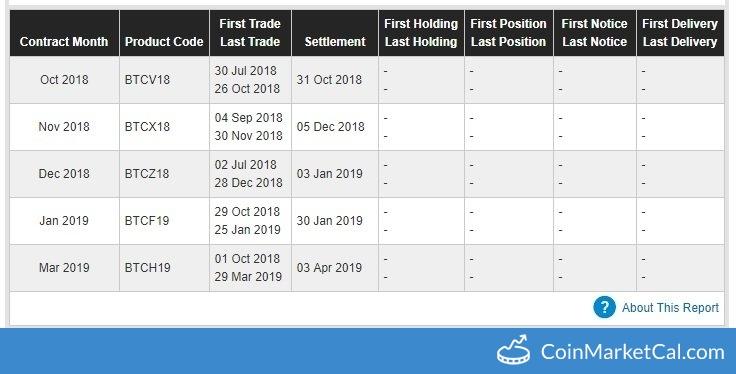 CME: March Last Trade image