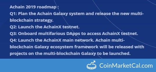 AchainX testnet image
