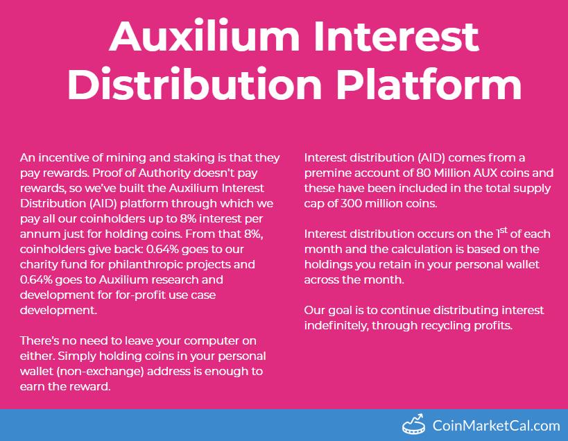 Interest Distribution image