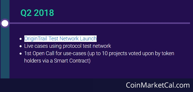 Test Network Launch image